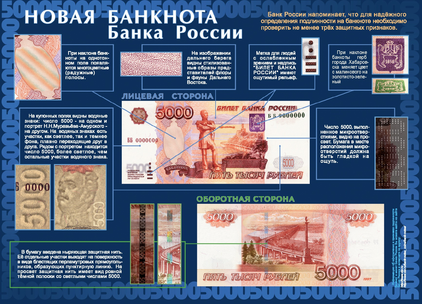 Полицейские Тверской области предупреждают о поддельных купюрах