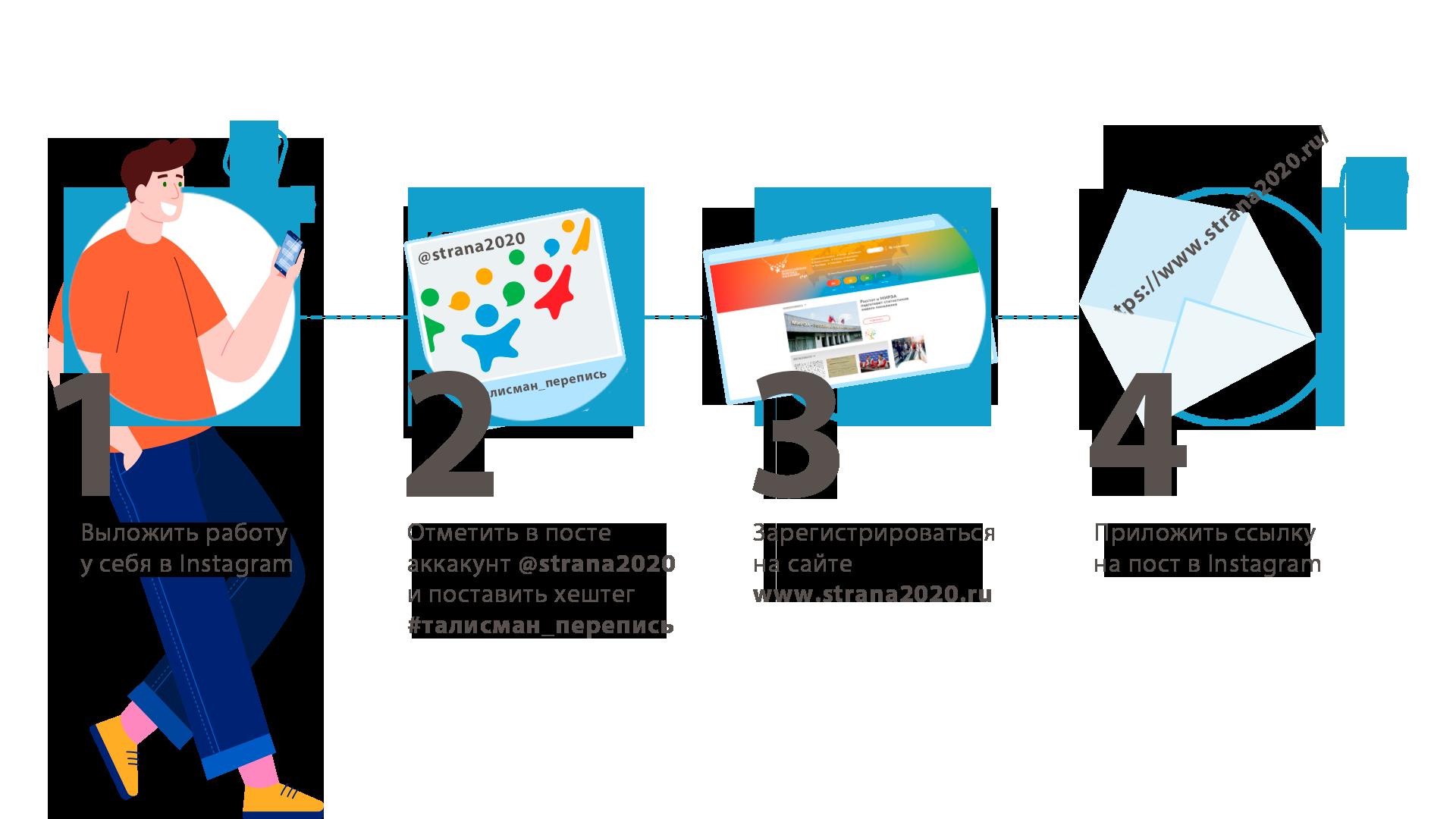 Жители Твери могут получить 60 000 рублей за талисман Всероссийской переписи 2020