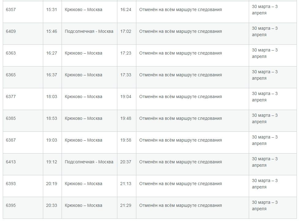 РЖД опубликовало список отмененных поездов между Тверью и Москвой