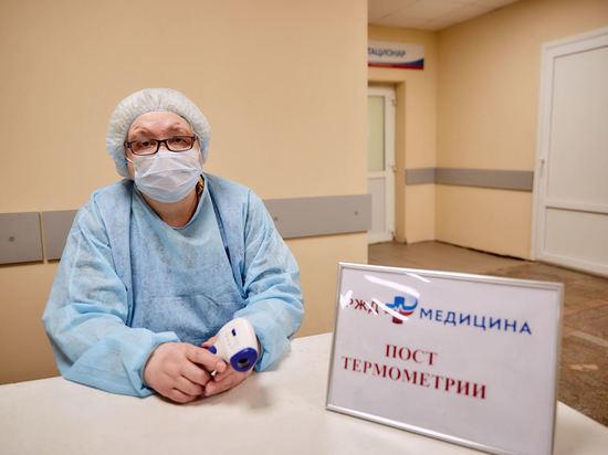 #спасибодоктор: о тверских медиках на посту в период пандемии