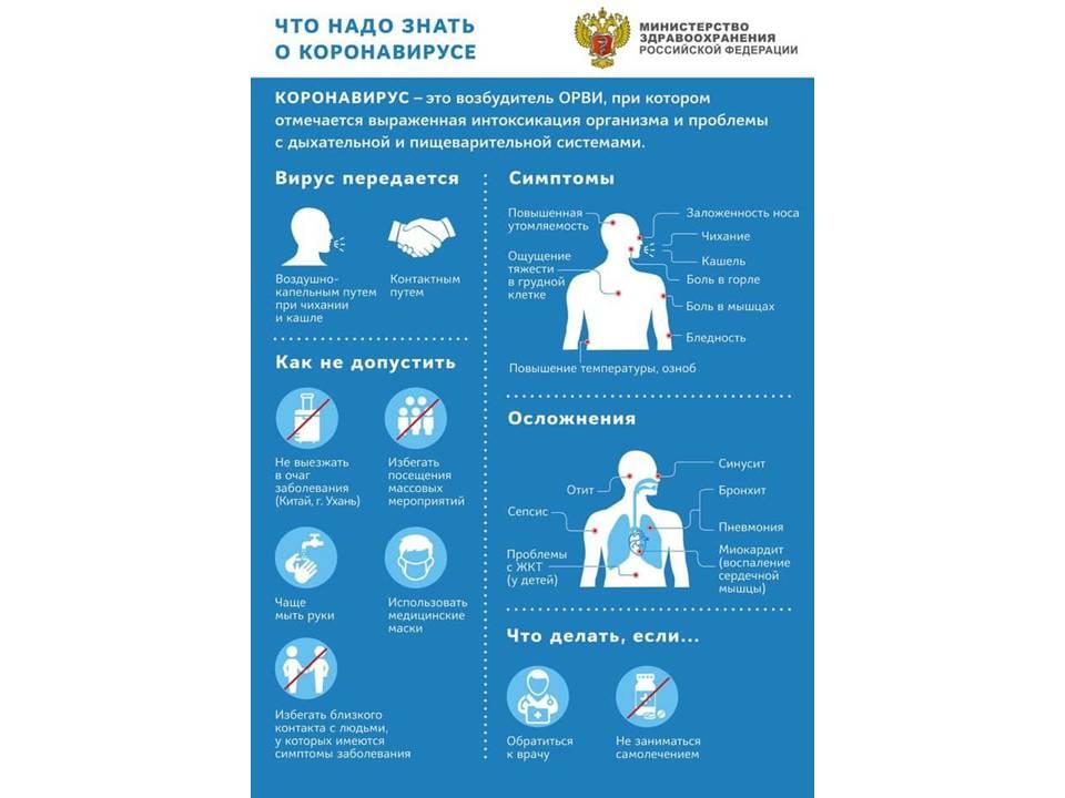 Министерство Здравоохранения рассказало о симптомах коронавируса
