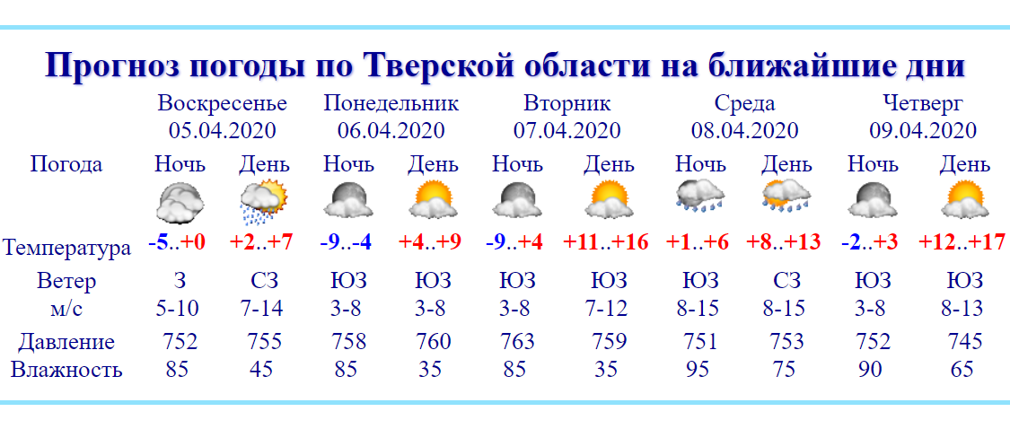 К концу недели в Тверской области будет почти лето