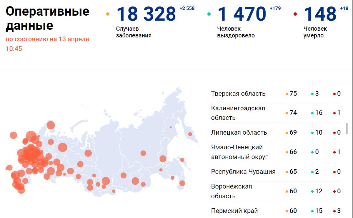 В Тверской области подтверждено 44 новых случая заболевания коронавирусом