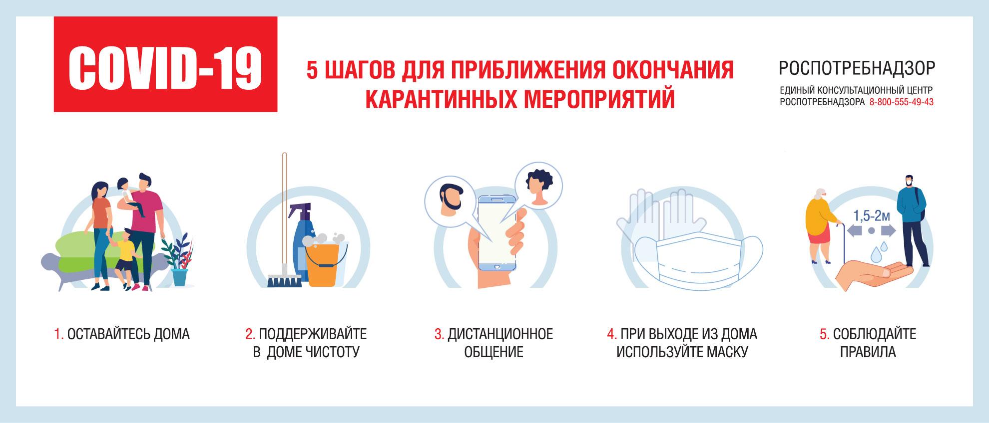 Жителям Тверской области рассказали, как приблизить окончание самоизоляции