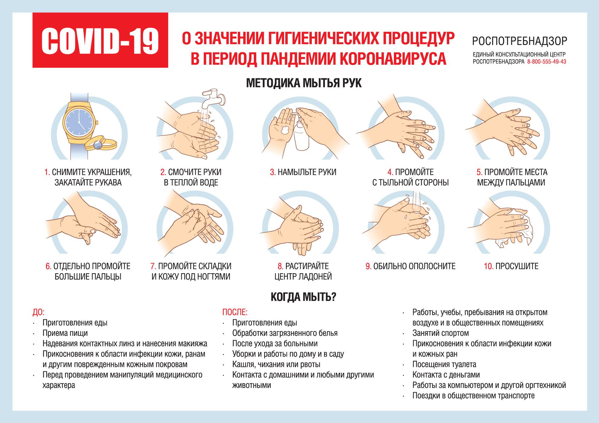 Роспотребнадзор рассказал, каким мылом можно смыть коронавирус