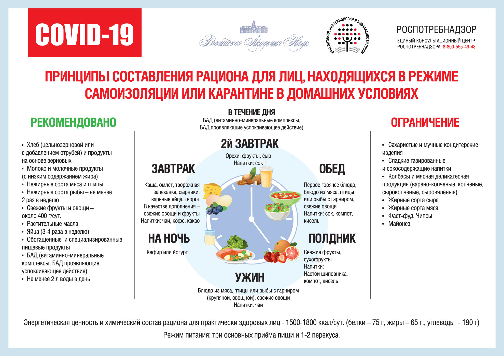 Для жителей Тверской области разработали рекомендации по питанию в режиме самоизоляции