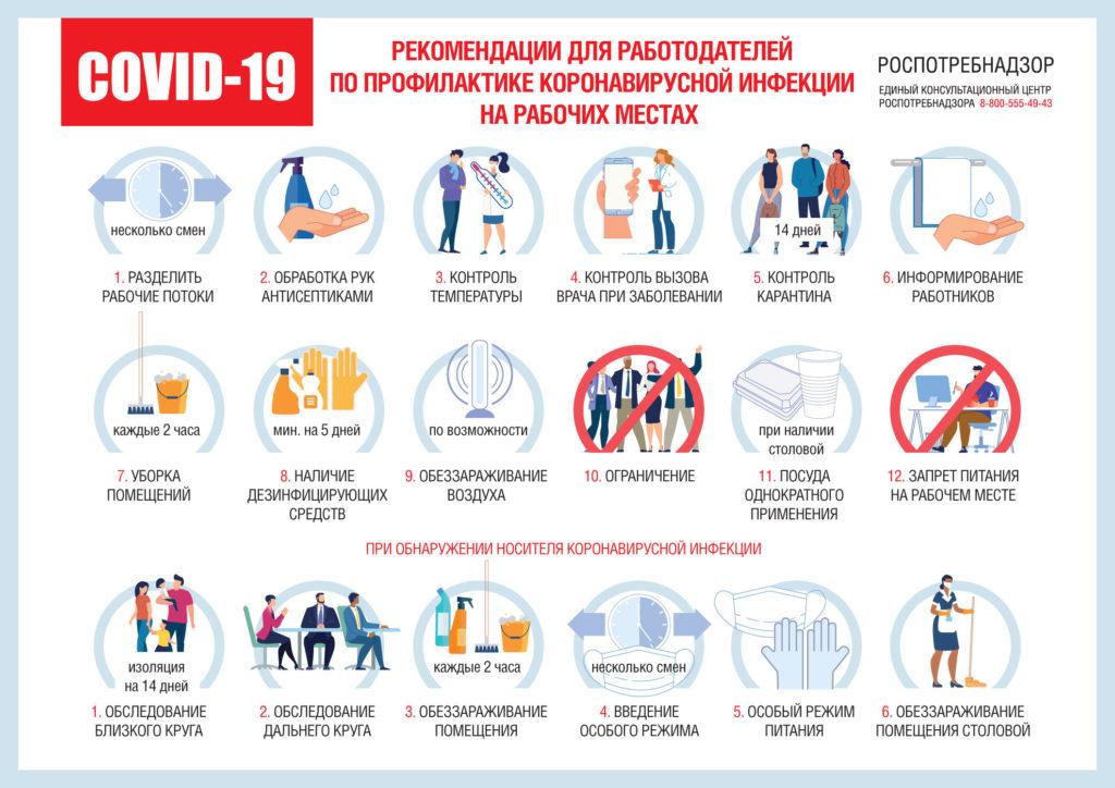Работодателям Тверской области рассказали, как защитить сотрудников от коронавируса