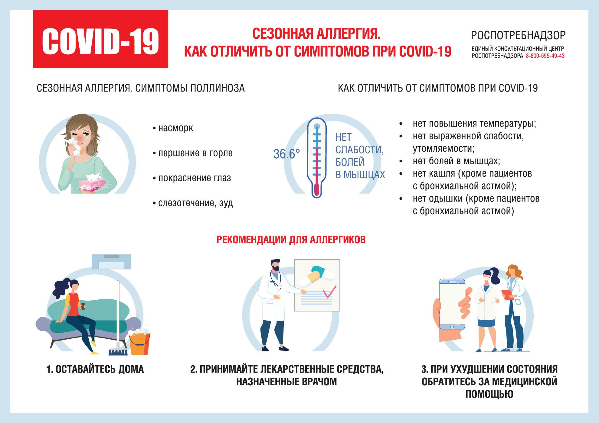 Роспотребнадзор рассказал, как отличить коронавирус от сезонной аллергии
