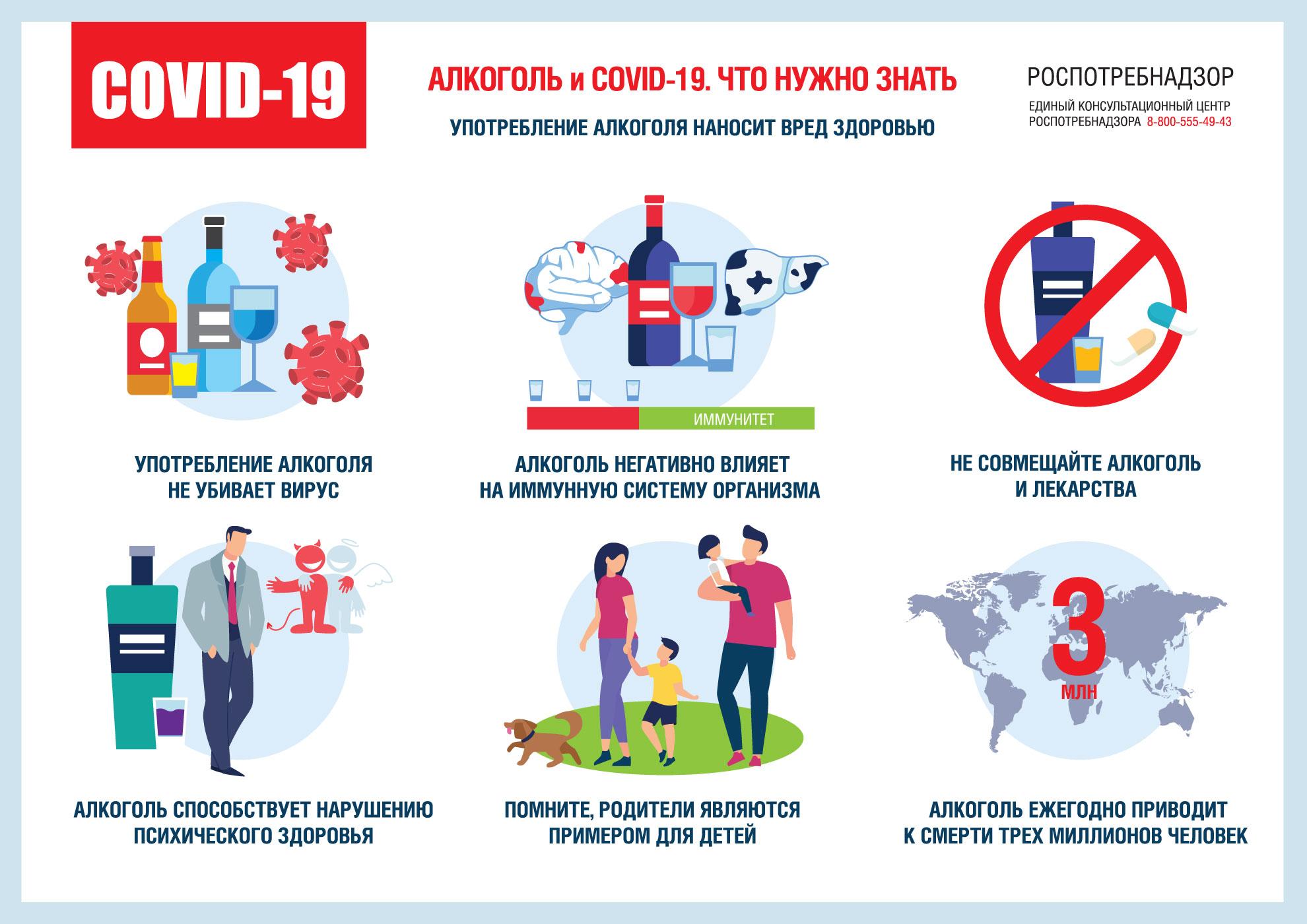 Роспотребнадзор развеял мифы о влияние алкоголя на коронавирус