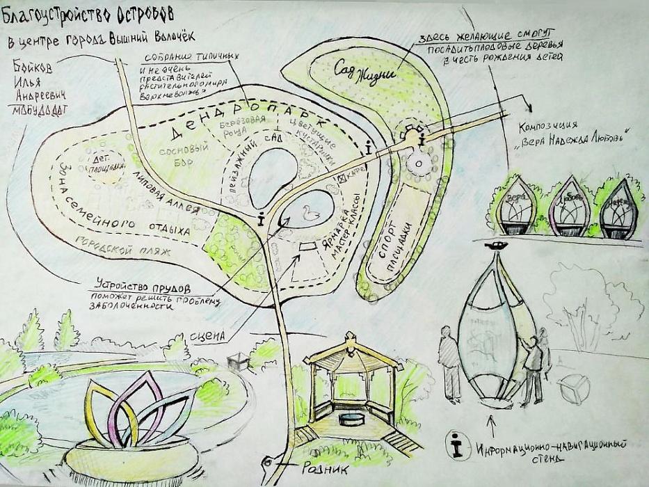 Дети в Тверской области рисовали остров мечты