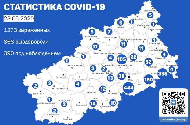 112человек выздоровели за последние сутки в Тверской области
