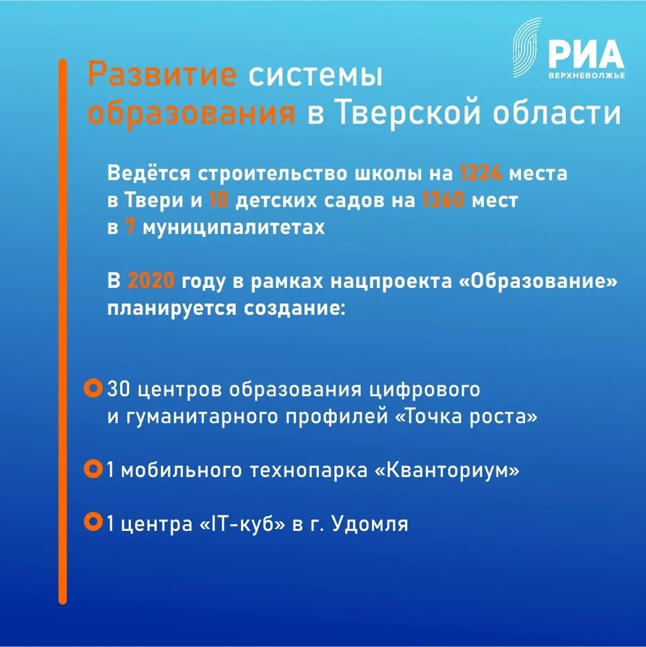 В Тверской области с 2019 года в 4 раза увеличилось количество школ, в которых проведен капитальный ремонт