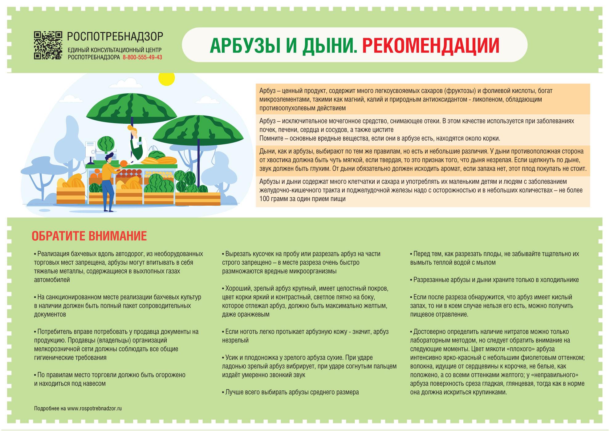 Роспотребнадзор Тверской области дал советы по выбору самого спелого арбуза и дыни