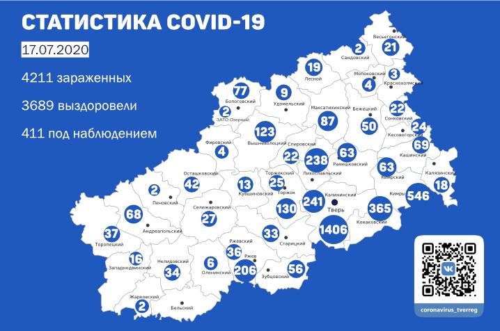 Карта распространения коронавируса по районам Тверской области на 17 июля