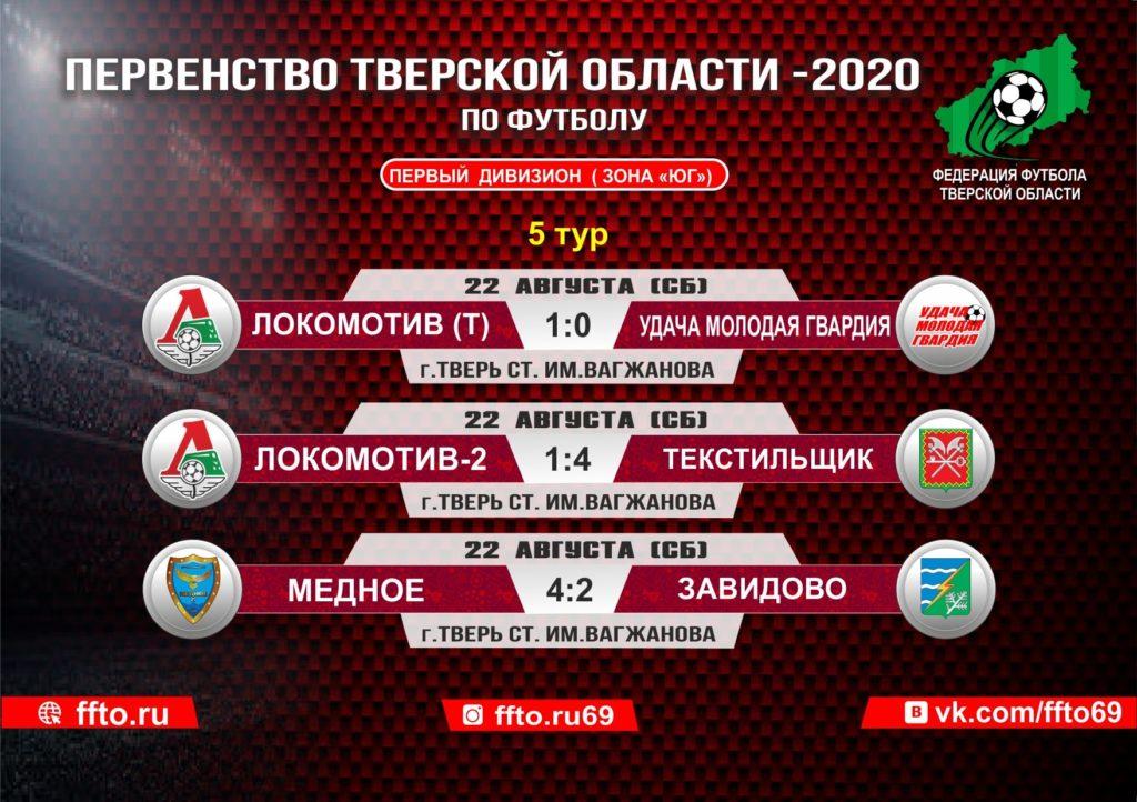 Опубликованы итоги 5-ого тура Чемпионата и Первенства Тверской области по футболу