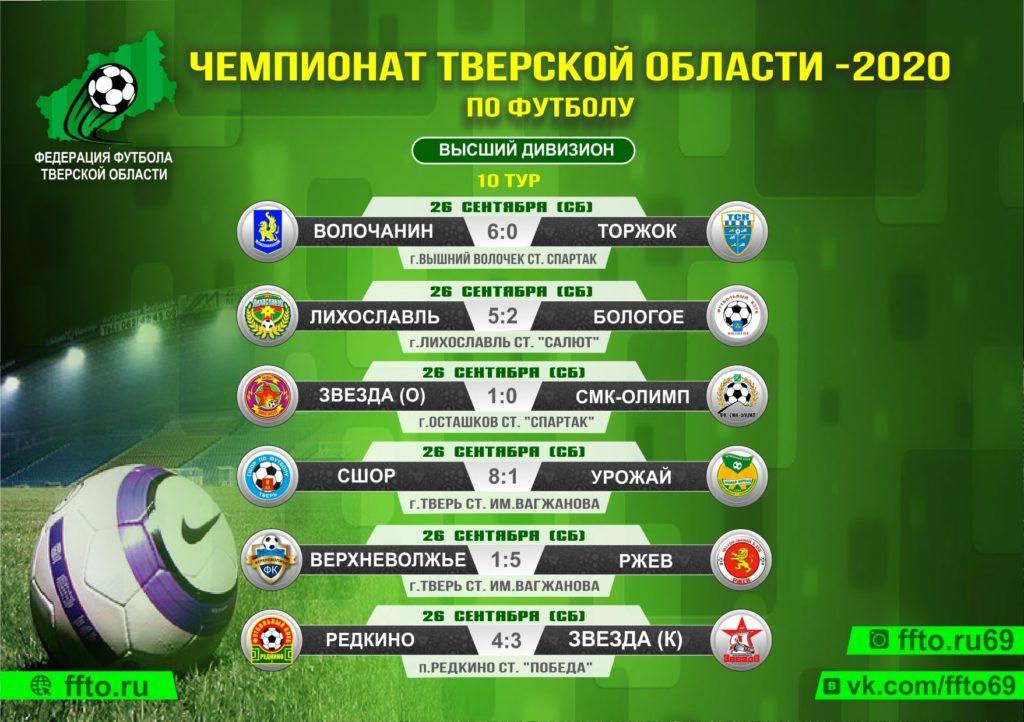Опубликованы результаты 10-ого тура Первенства и Чемпионата Тверской области по футболу
