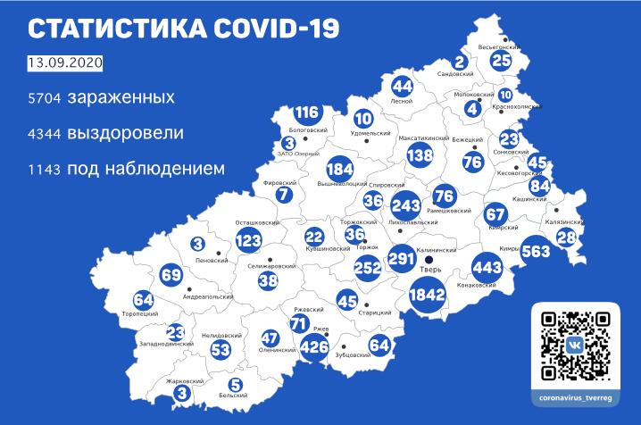 Карта коронавируса: в Тверской области остался лишь один район, где меньше всего случаев Covid-19
