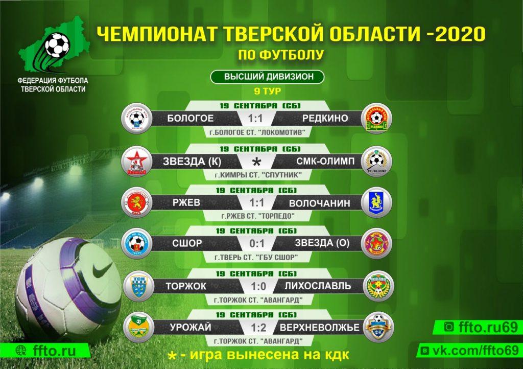 Опубликованы результаты 9-ого тура Первенства и Чемпионата Тверской области по футболу
