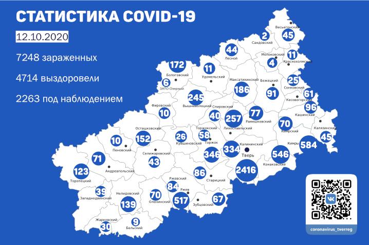 Карта коронавируса: только один район Тверской области продолжает противостоять инфекции