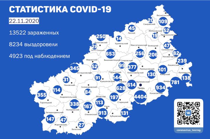 Карта коронавируса: в каких районах Тверской области меньше всего болеют Cоvid-19