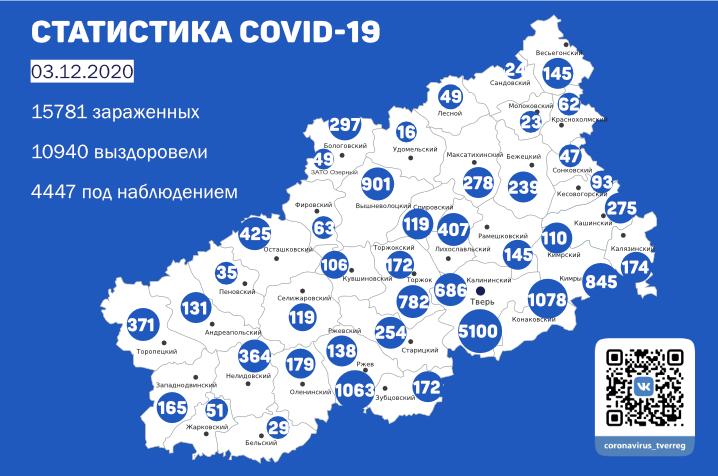 Карта коронавируса: какие районы Тверской области атаковал коварный ковид сегодня