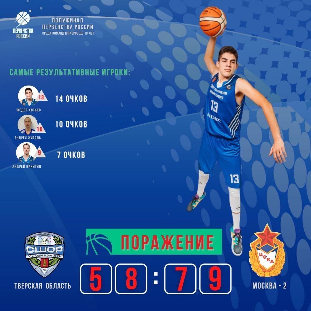 Баскетбольная команда Тверской области потерпела 2 поражения на полуфинальном этапе первенства России среди юношей