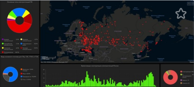 Тверские студенты создали аналитическую панель по электростанциям России