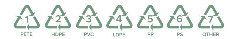 Океаны без пластика: как грамотно отправлять мусор на переработку