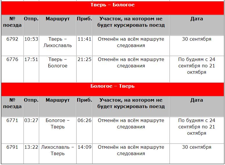 В Тверской области отменят электрички