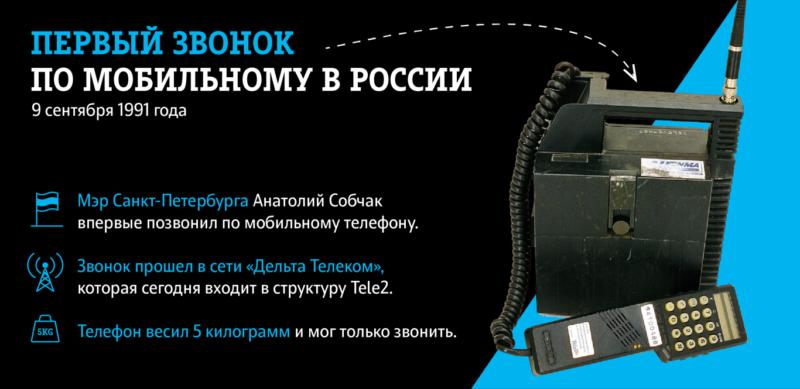 Tele2 празднует тридцатилетие мобильной связи в России